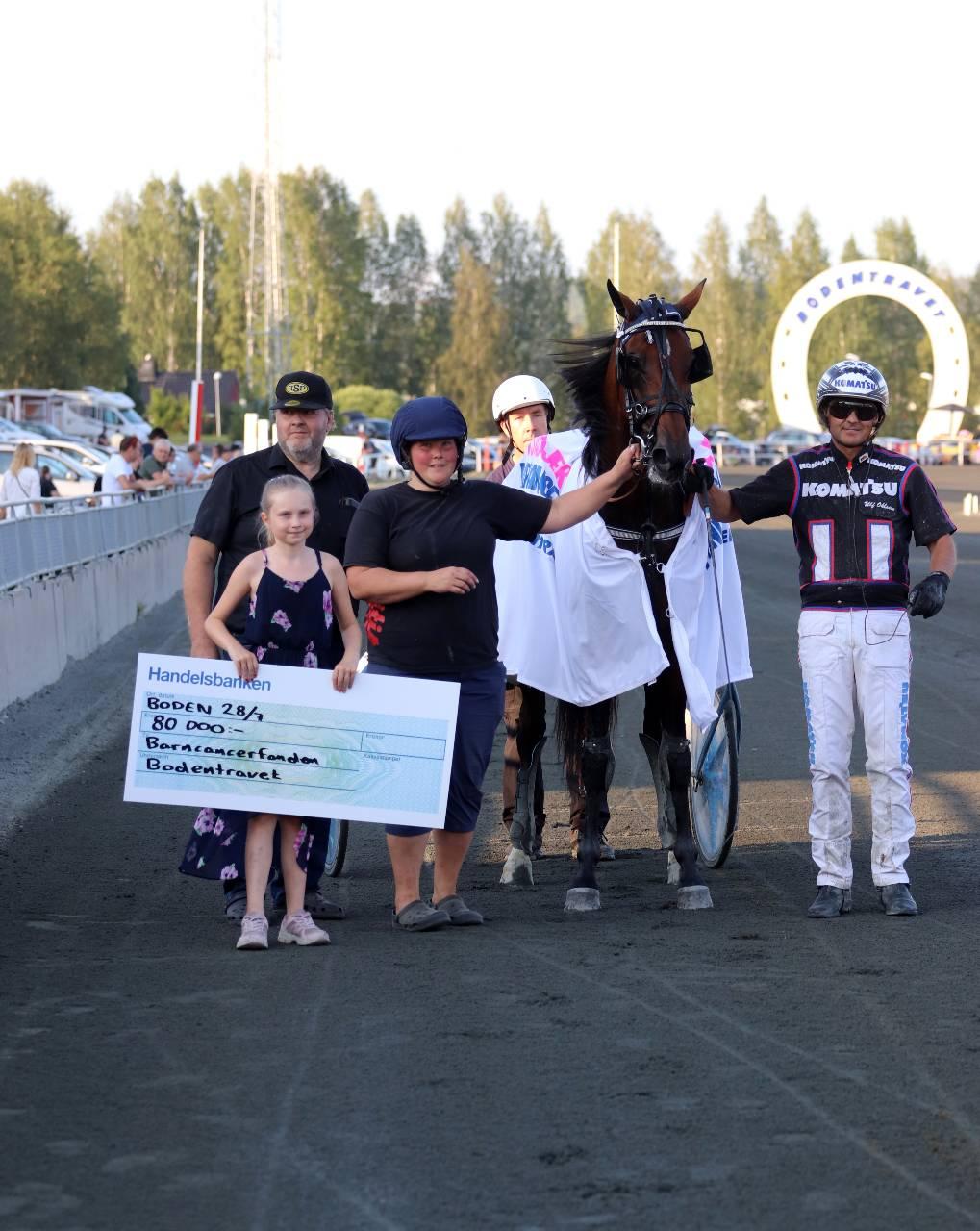 Magisk kväll med toppsport och 100.000 kronor till Barncancerfonden!